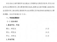 北大清华本科应届生可直接落户,上海出新招招贤纳士是否合理、公平