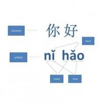 北京普通话培训课程